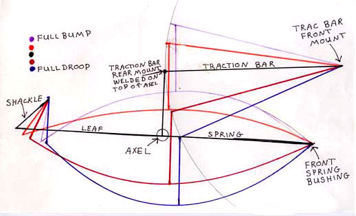 control wiring ladder diagrams ladder bar diagrams