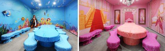 playcave